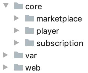 Nowy komponent Mozartify\Marketplace